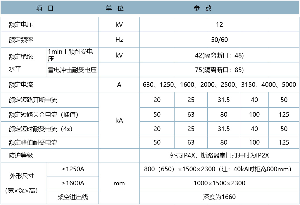 KYN28A-12 间隔移开式交流金属封闭必威betway电竞