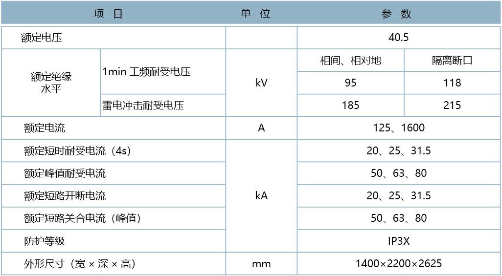 KYN61-40.5 户内金属铠装移开式必威betway电竞