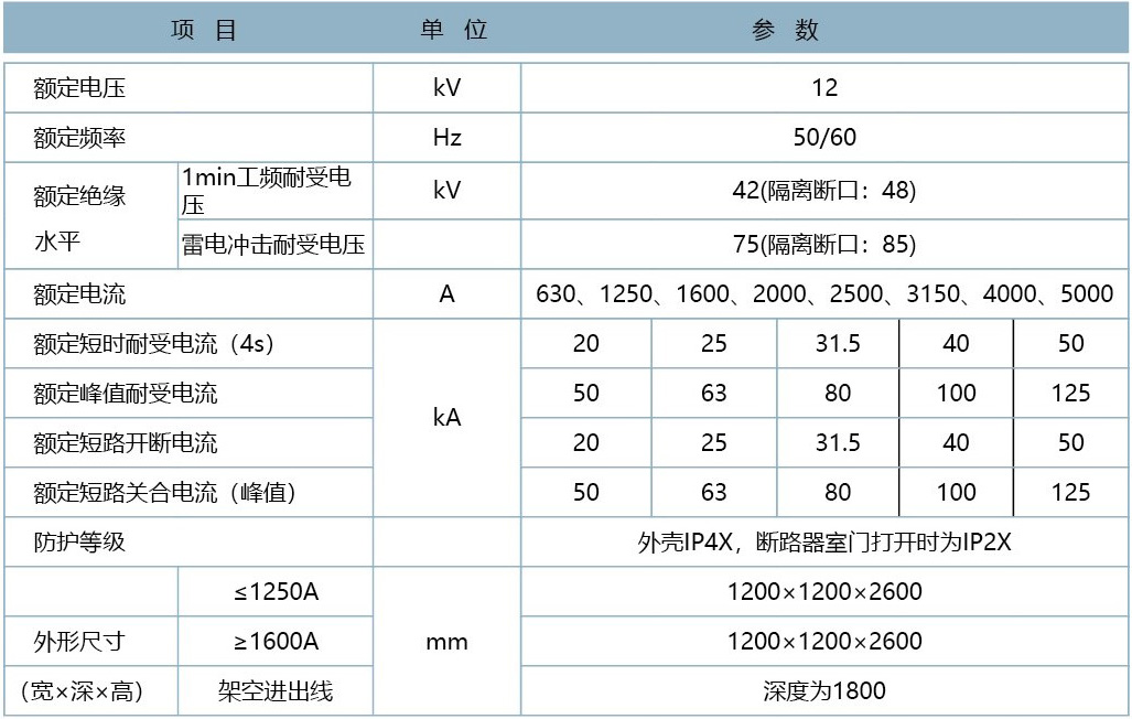 XGN2-12 间隔移开式交流金属封闭必威betway电竞